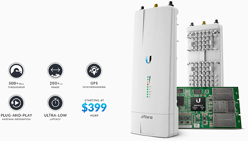 Wide image for AirFiber 5X