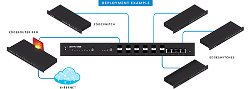 Wide image for EdgeSwitch Fiber (ES-12F)
