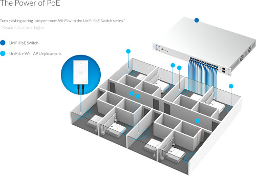 Wide image for Hotspot UniFi AC IN-WALL