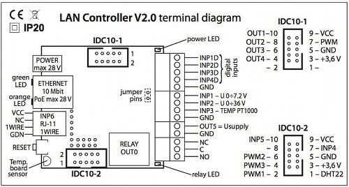 Wide image for LAN controller V2 PWM